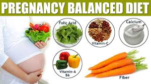Pregnancy Balanced Diet